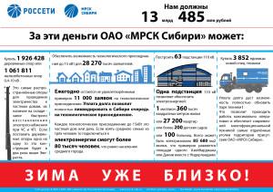 Сколько должны МРСК Сибири июнь 2015-01